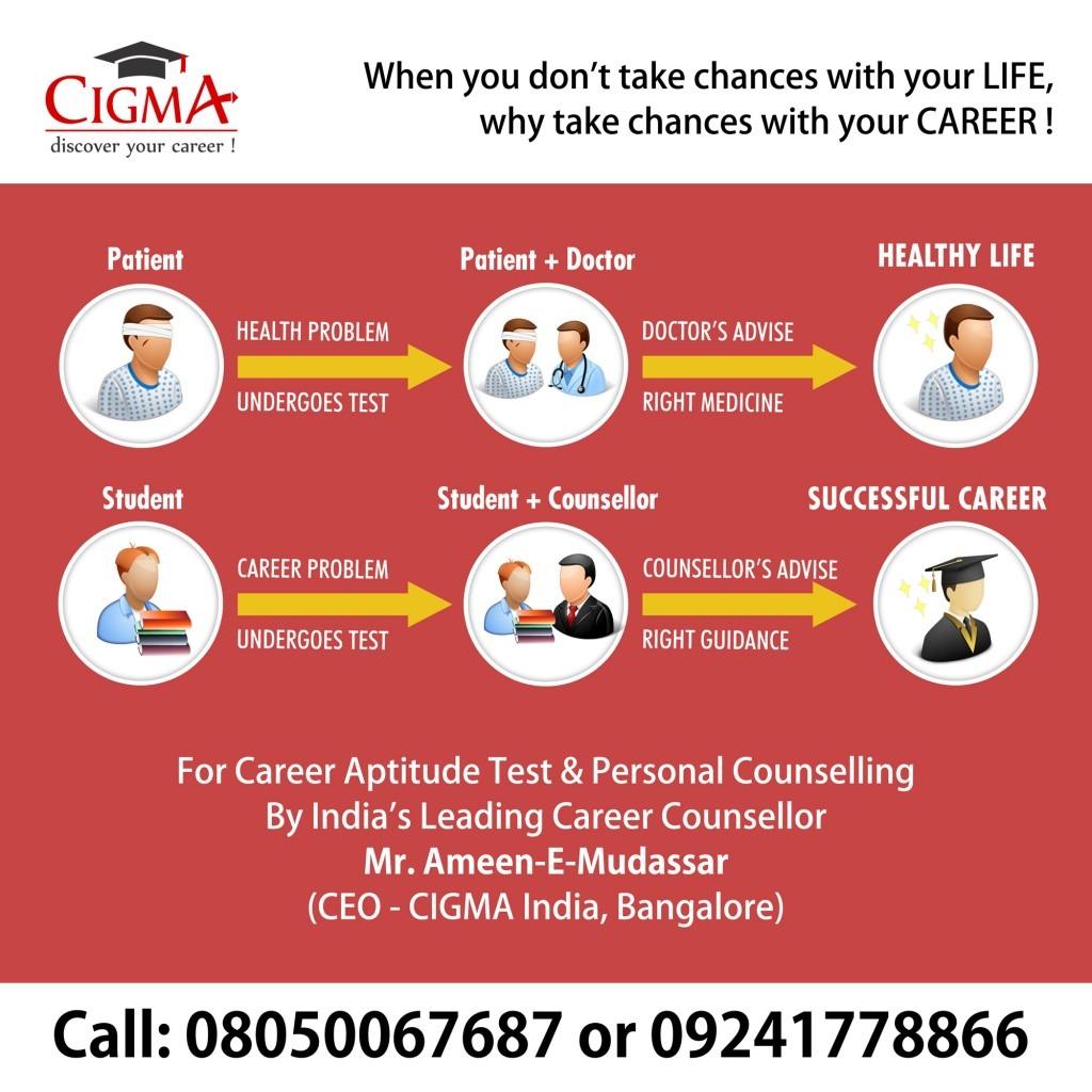 Cigma-counselling-WA-Ads-1024x1024