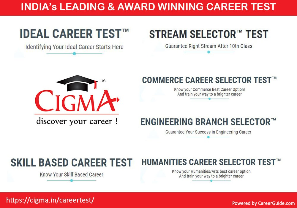 CIGMA Career Test